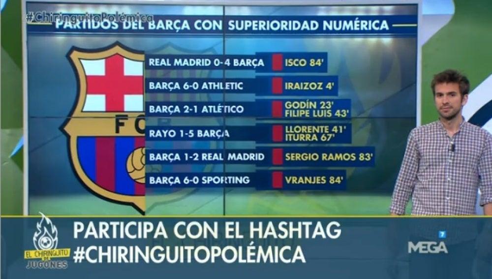 Expulsiones contra Barça