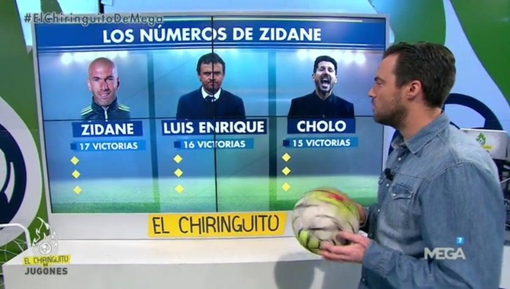 Estadísticas Zidane
