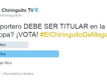 Encuesta El Chirinnguito