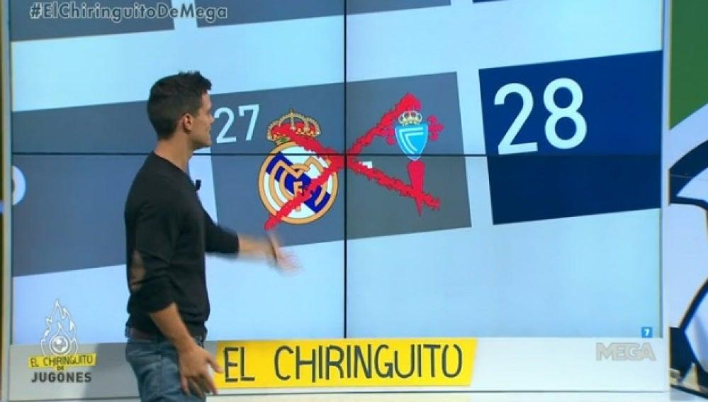 Plazos lesión Cristiano