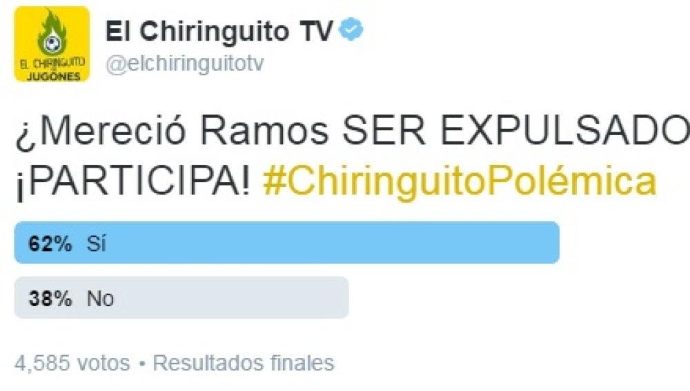 Encuesta expulsión Ramos