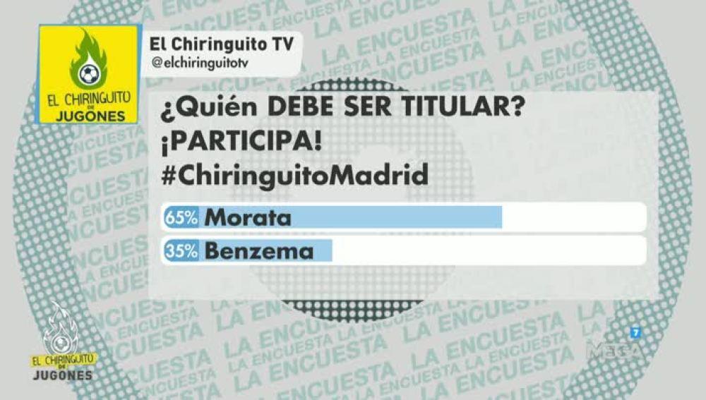 La encuesta de El Chiringuito