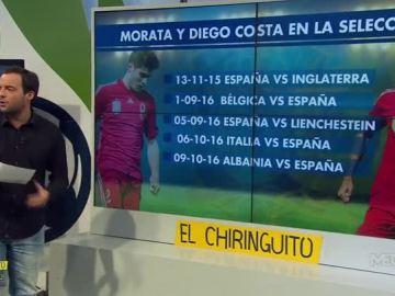 Morata y Diego Costa en la Selección