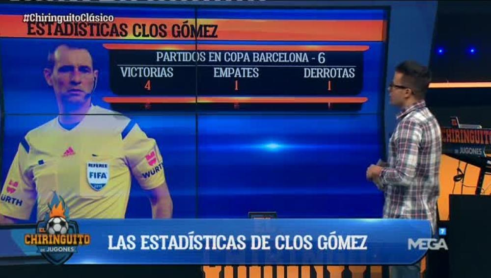 Las estadísticas de Clos Gómez