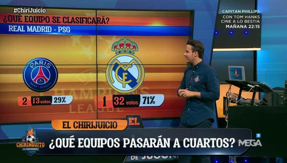 MEGA TV | ¿Qué equipos pasarán a cuartos de final de la Champions?