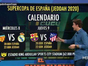 Todos los detalles de la nueva Supercopa de España