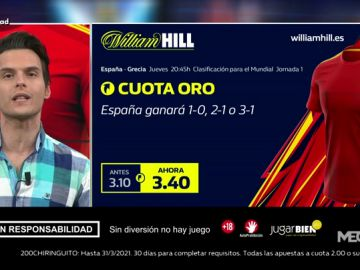 Diego Plaza te trae la mejor oferta de registro para que apuestes con William Hill
