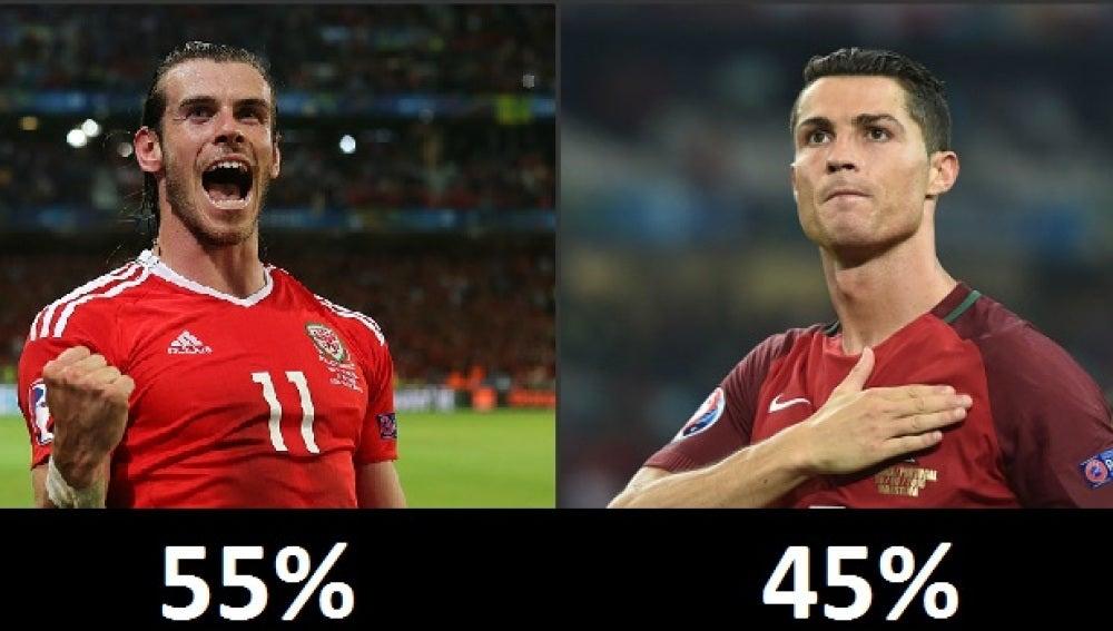 Bale y Cristiano