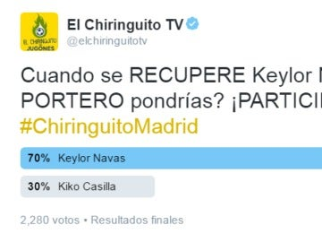 Encuesta portería Neymar