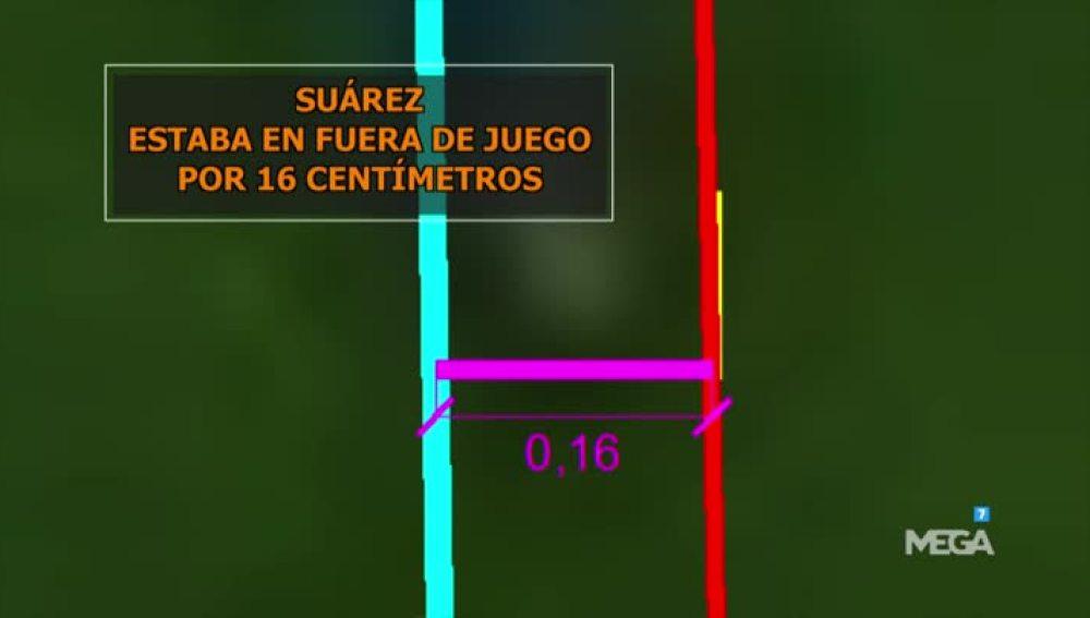 Fuera de juego de Suárez