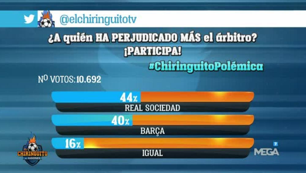 ¿A quién ha perjudicado más el árbitro en el Real Sociedad - Barcelona?