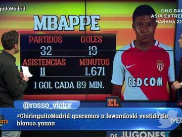 Nacho Peña analiza los números de los posibles delanteros del Madrid