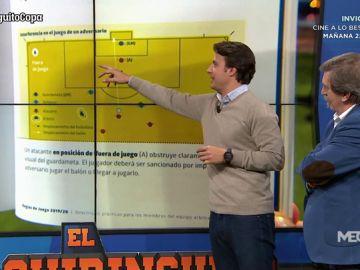 Juanfe explica con el reglamento por qué el gol del Athletic está bien anulado