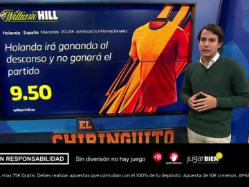 Juanfe Sanz te trae la mejor oferta de registro para que apuestes con William Hill